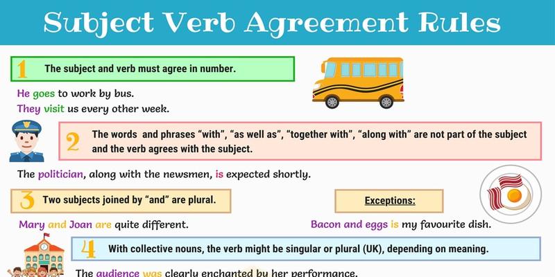 20 quy tắc về sự hoà hợp giữa chủ ngữ và động từ