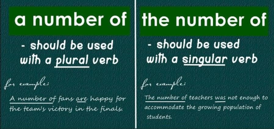 Chủ ngữ bắt đầu bằng A number of