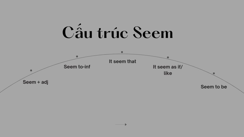 Cấu trúc Seem trong tiếng Anh
