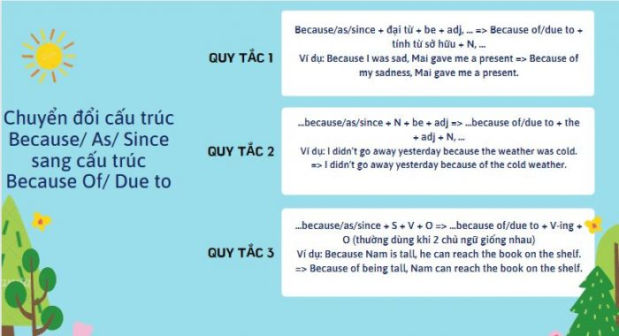 Quy tắc chuyển đổi cấu trúc Because/ As/ Since sang cấu trúc Because Of/ Due to