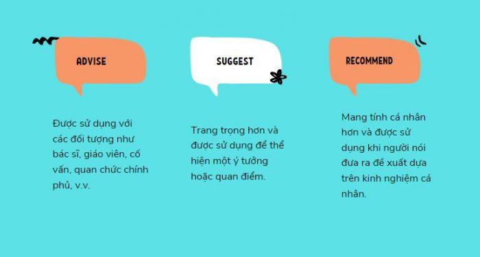 Phân biệt Advise, Recommend và Suggest