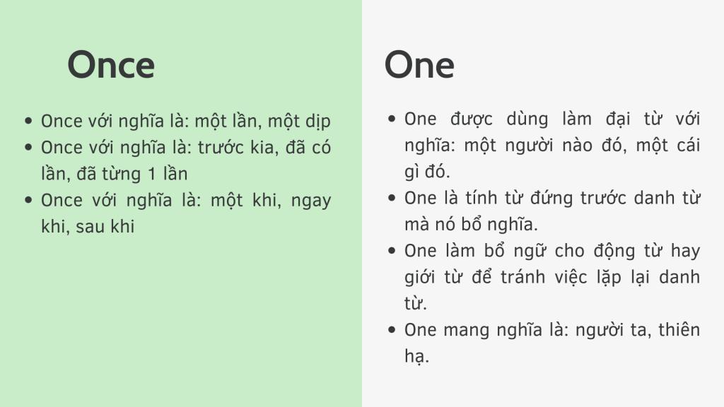 Phân biệt once và one trong tiếng Anh