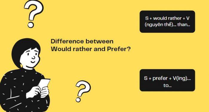 """Phân biệt """"Would rather"""" và """"Prefer"""""""