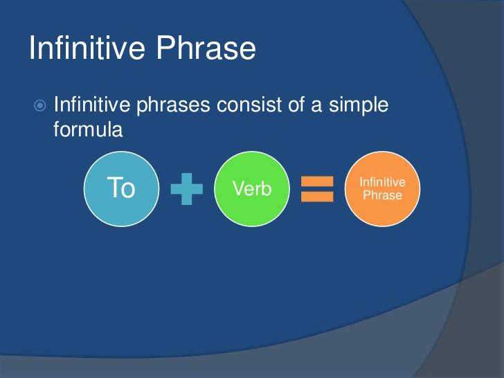 Phân loại các cụm động từ trong tiếng Anh
