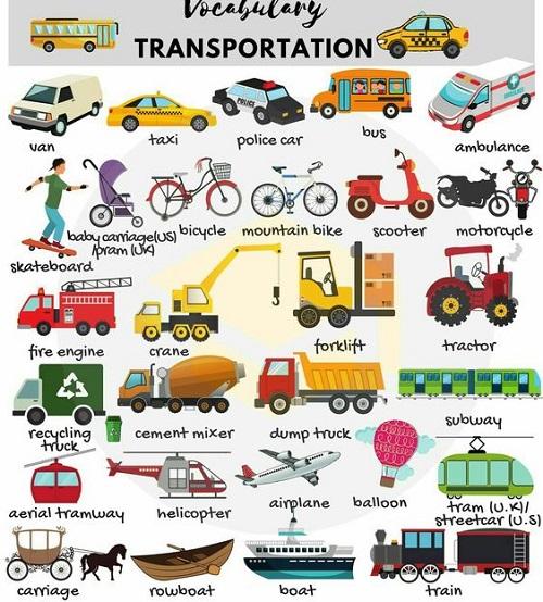 Từ vựng về phương tiện giao thông bằng tiếng Anh
