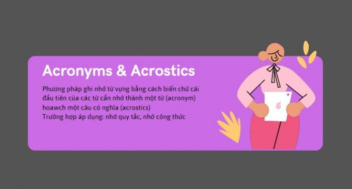 Phương pháp ghi nhớ từ vựng Viết tắt & Đặt câu (Acronyms & Acrostics)