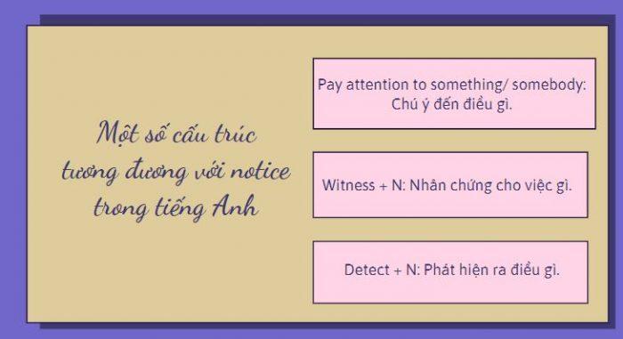 Một số cấu trúc tương đương với notice trong tiếng Anh