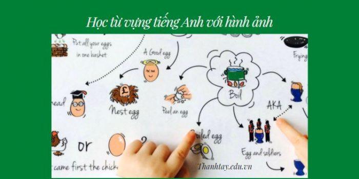 Học từ vựng tiếng Anh với hình ảnh