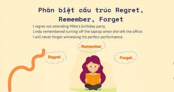 Phân biệt cấu trúc Regret, Remember, Forget