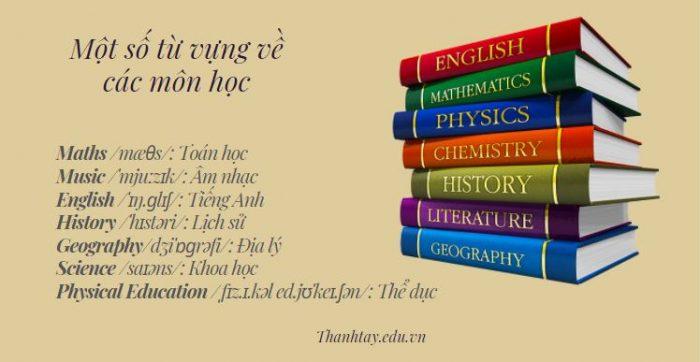 Từ vựng thường dùng để viết đoạn văn bằng tiếng Anh về môn học yêu thích