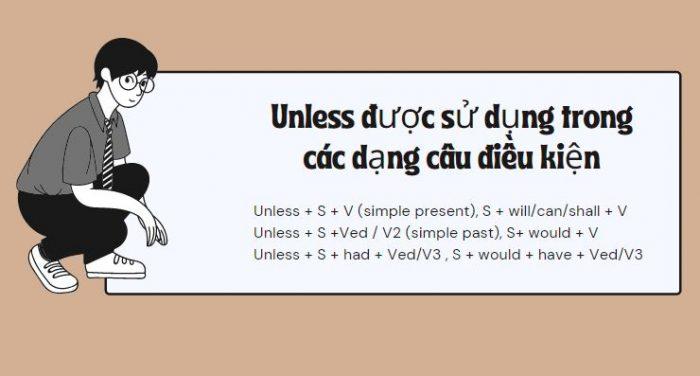 Sử dụng Unless trong các dạng câu điều kiện