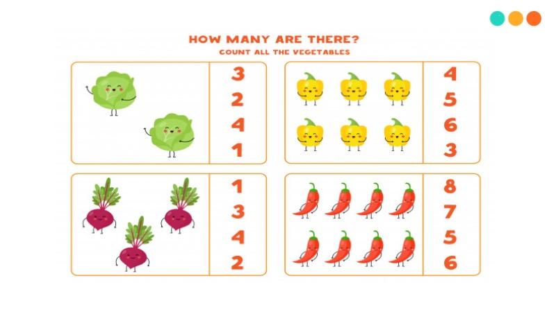 Cấu trúc how many và cách dùng