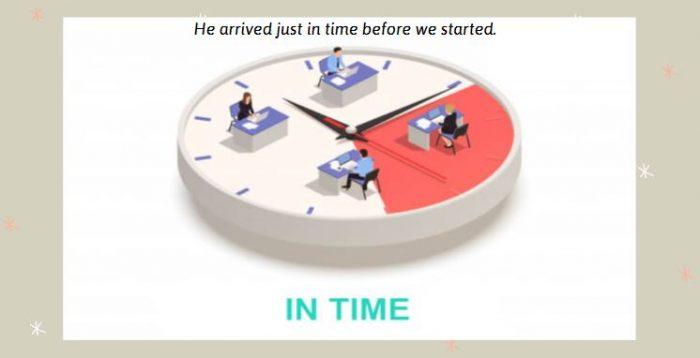 Định nghĩa In time trong tiếng Anh