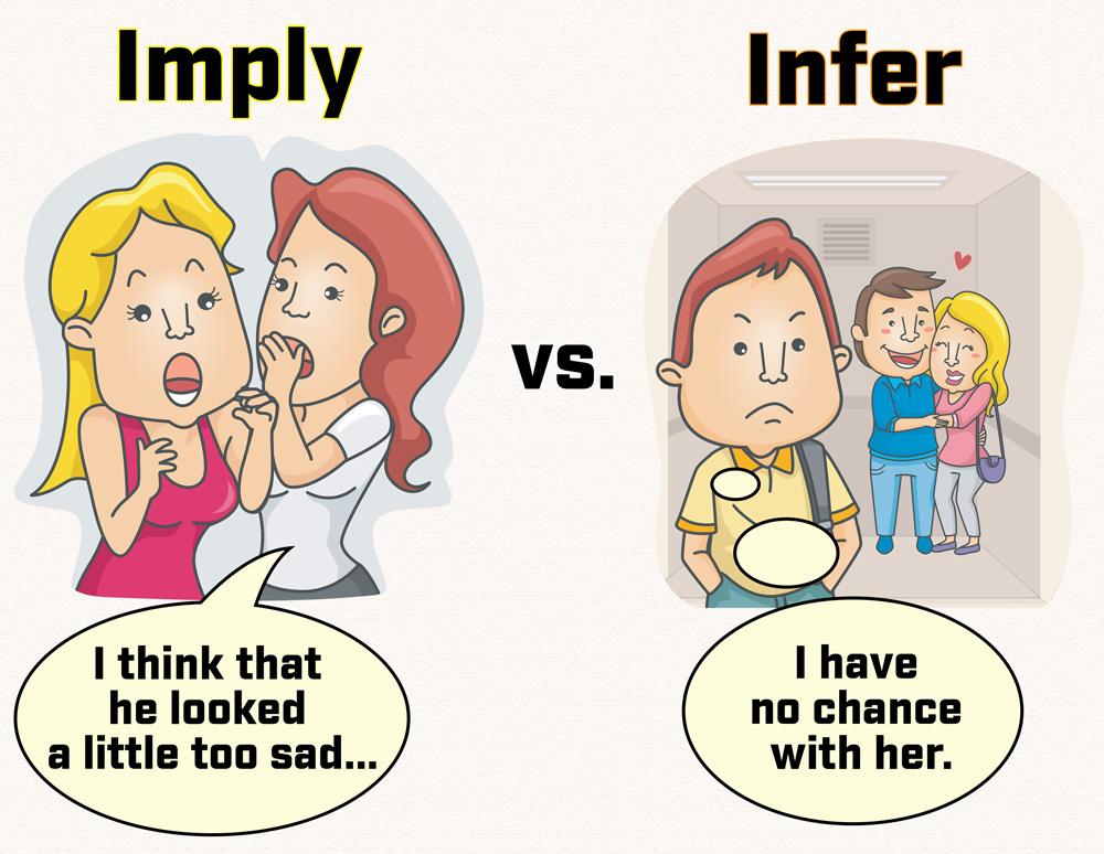Cách sử dụng imply và infer trong tiếng Anh