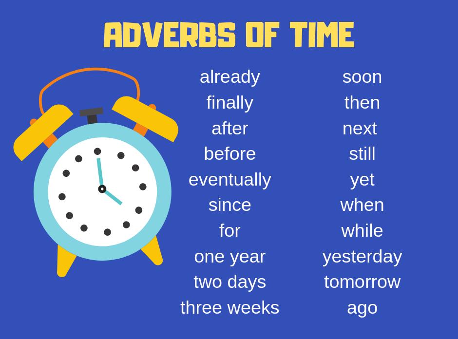 Phó từ chỉ thời gian - Adverbs of time