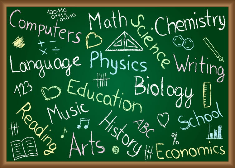 Cấu trúc và từ vựng tiếng Anh về các môn học