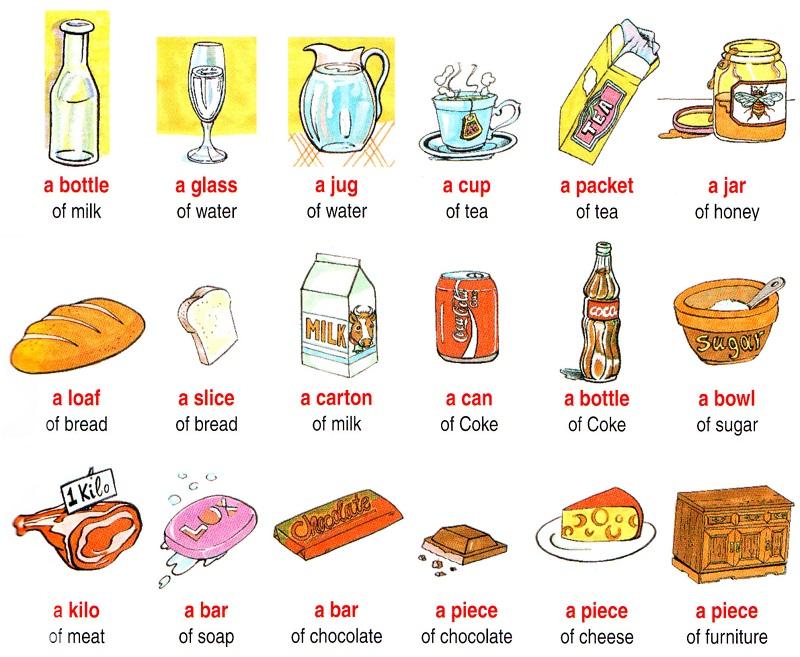 Cụm từ đơn vị tính tiếng Anh về thức ăn