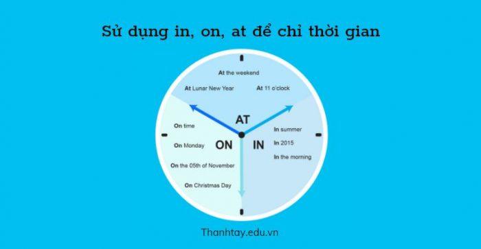 Sử dụng in, on, at để chỉ thời gian